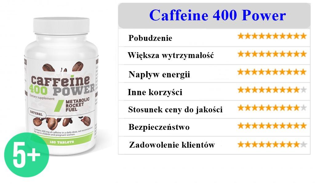 Caffeine 400 Power opinie
