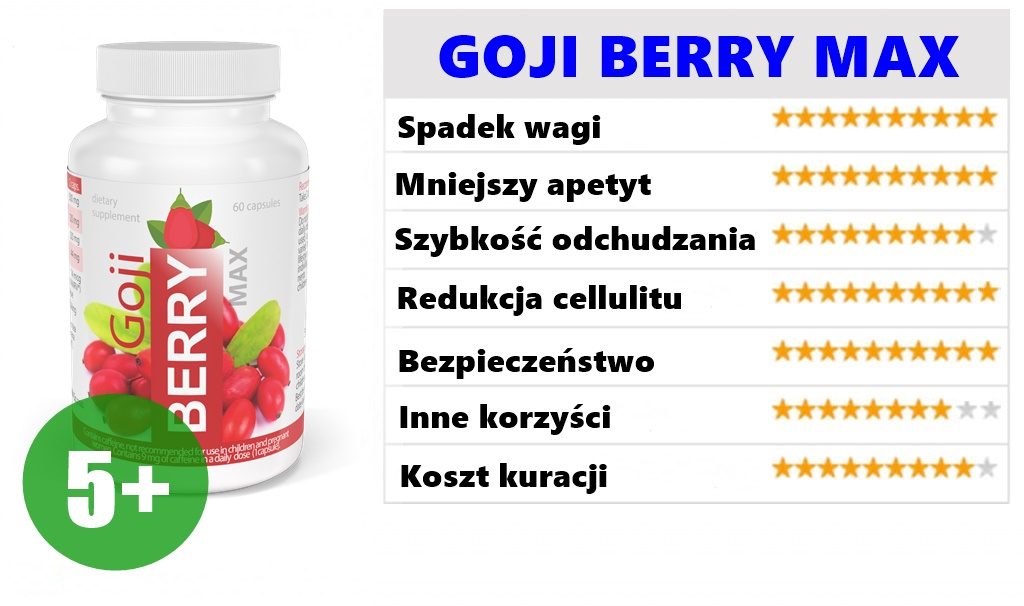Goji Berry Max opinie, jagody goji opinie